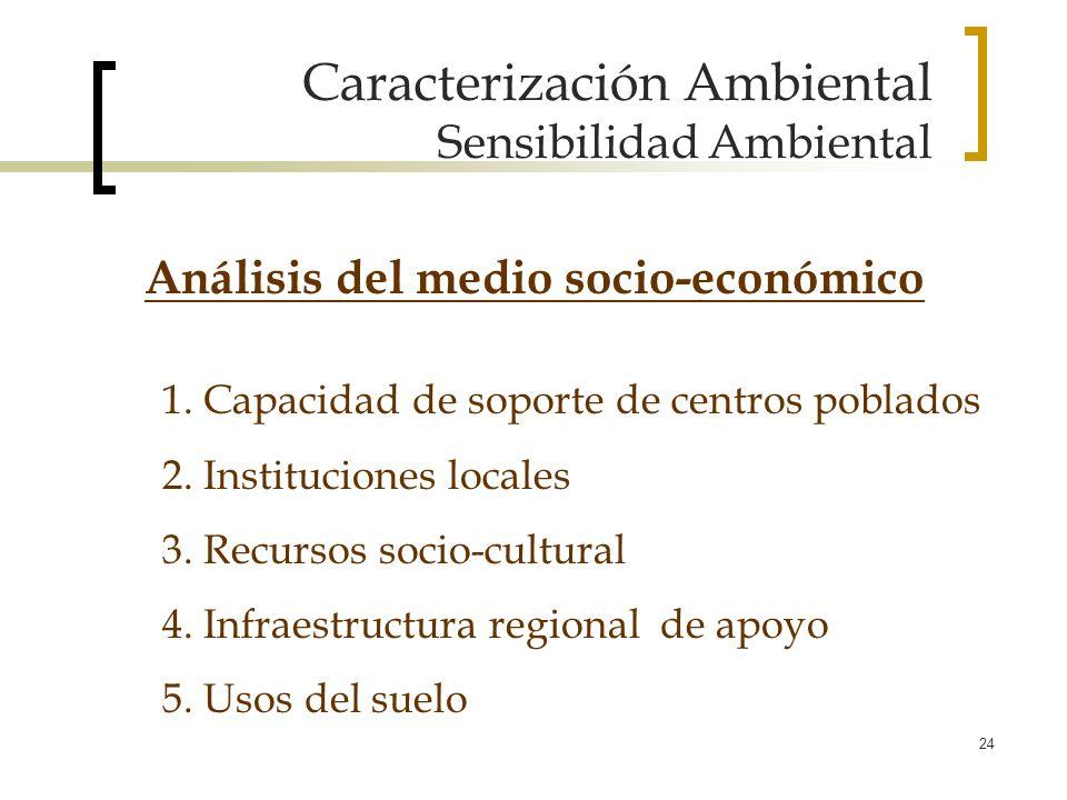 24 Caracterización Ambiental Sensibilidad Ambiental 1. Capacidad de soporte de centros poblados 2. Instituciones locales 3. Recursos socio-cultural 4.
