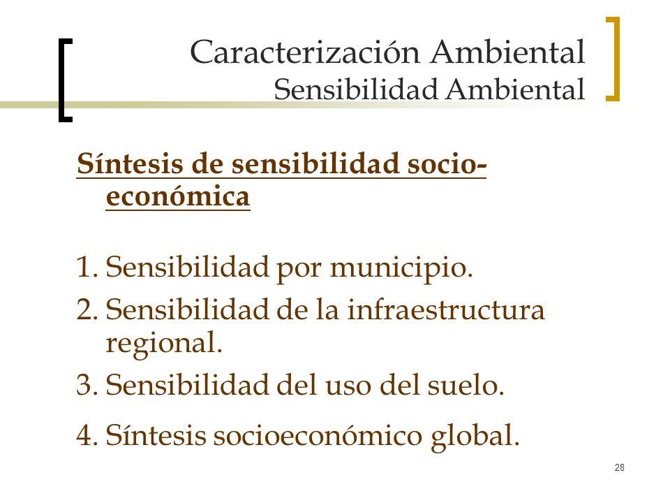 28 Caracterización Ambiental Sensibilidad Ambiental Síntesis de sensibilidad socio- económica 1. Sensibilidad por municipio. 2. Sensibilidad de la inf
