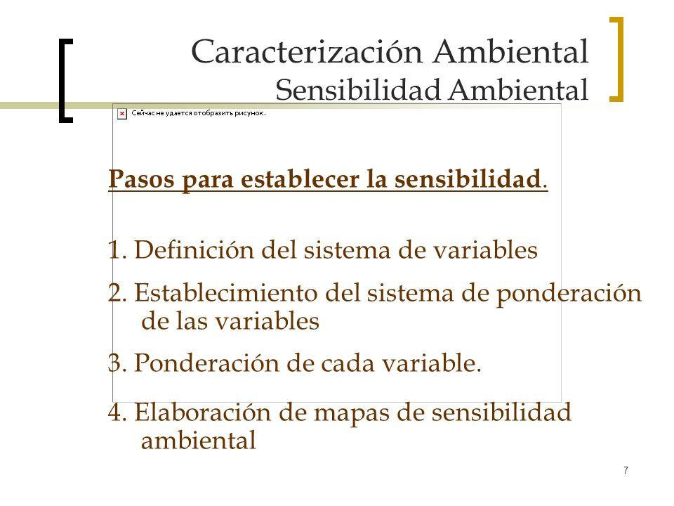 7 Caracterización Ambiental Sensibilidad Ambiental Pasos para establecer la sensibilidad. 1. Definición del sistema de variables 2. Establecimiento de