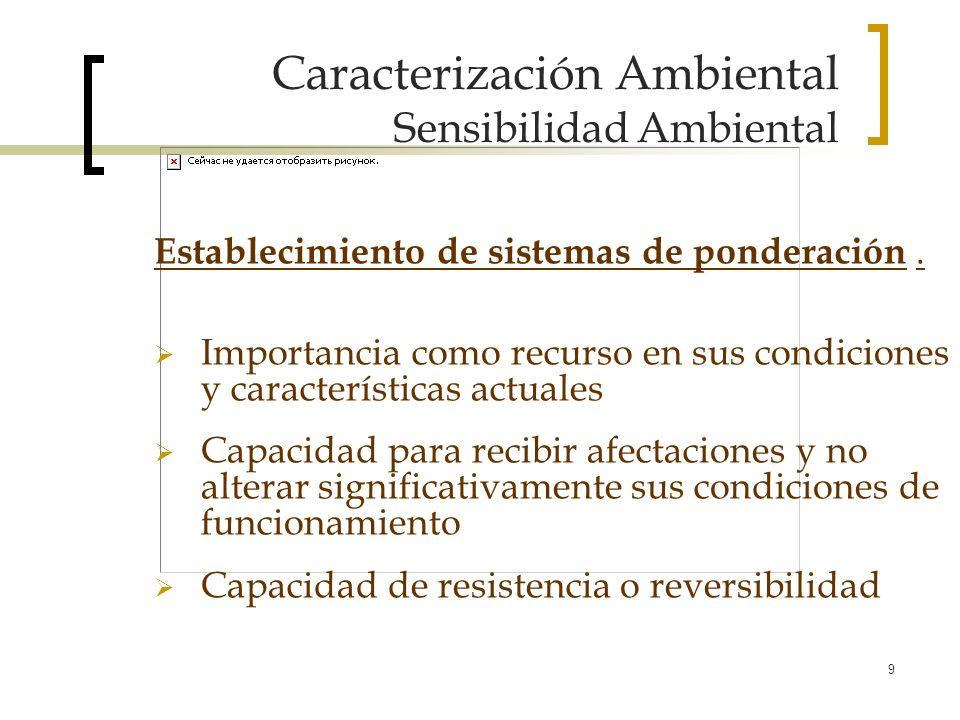 9 Caracterización Ambiental Sensibilidad Ambiental Establecimiento de sistemas de ponderación. Importancia como recurso en sus condiciones y caracterí