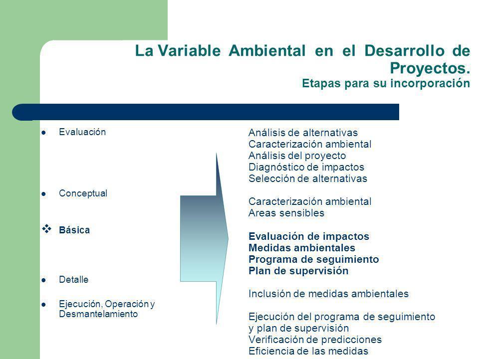 La Variable Ambiental en el Desarrollo de Proyectos. Etapas para su incorporación Evaluación Conceptual Básica Detalle Ejecución, Operación y Desmante