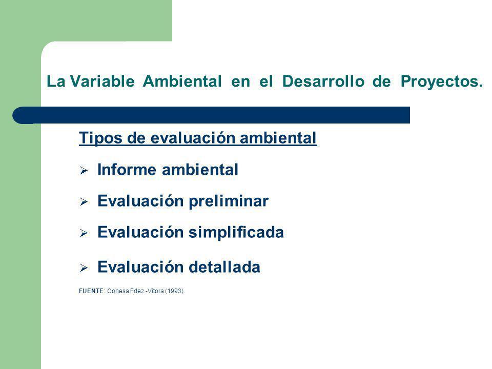 La Variable Ambiental en el Desarrollo de Proyectos. Tipos de evaluación ambiental Informe ambiental Evaluación preliminar Evaluación simplificada Eva