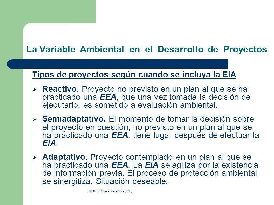La Variable Ambiental en el Desarrollo de Proyectos. Tipos de proyectos según cuando se incluya la EIA Reactivo. Proyecto no previsto en un plan al qu