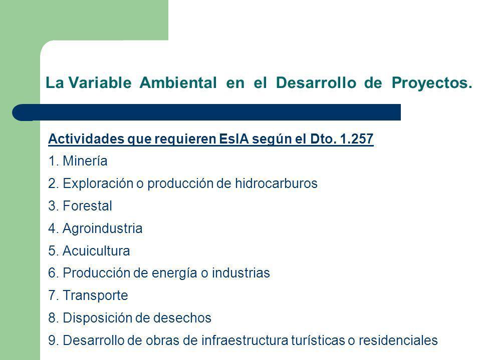 La Variable Ambiental en el Desarrollo de Proyectos. Actividades que requieren EsIA según el Dto. 1.257 1. Minería 2. Exploración o producción de hidr