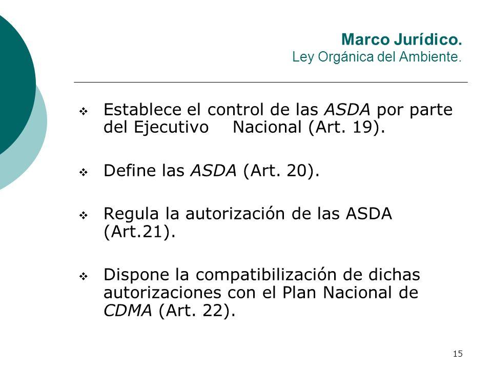 15 Establece el control de las ASDA por parte del Ejecutivo Nacional (Art. 19). Define las ASDA (Art. 20). Regula la autorización de las ASDA (Art.21)