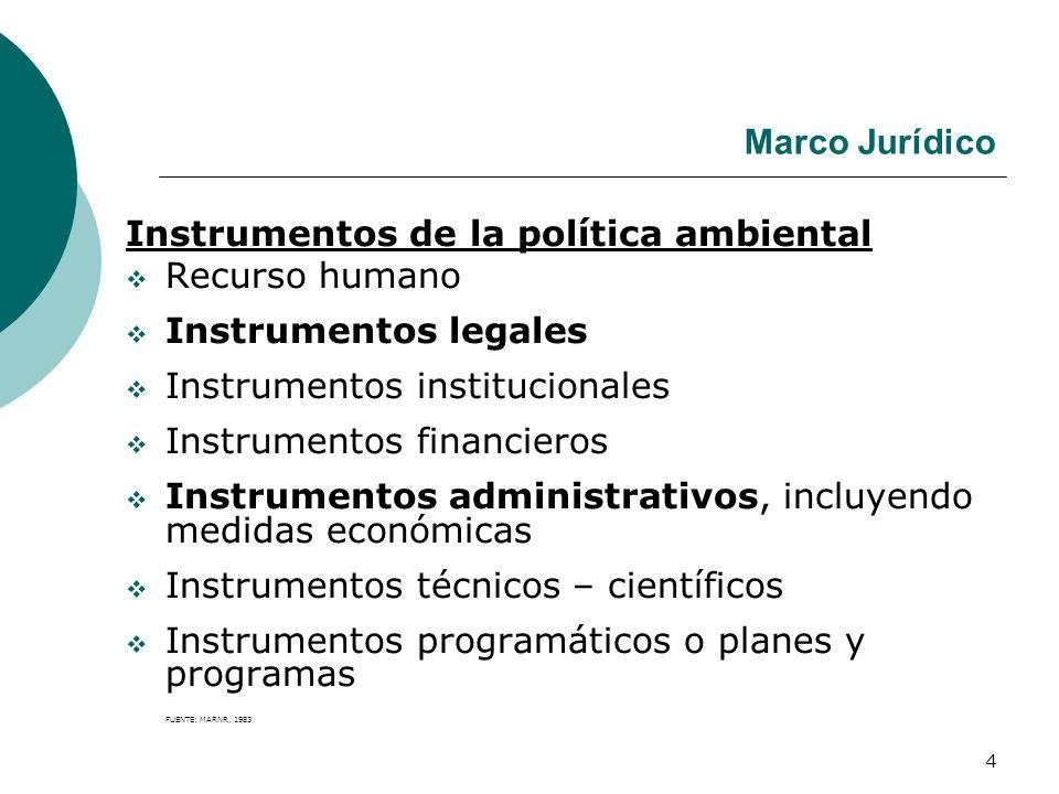 4 Marco Jurídico Instrumentos de la política ambiental Recurso humano Instrumentos legales Instrumentos institucionales Instrumentos financieros Instr