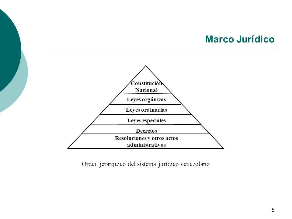 16 Marco Jurídico.Ley Orgánica del Ambiente.