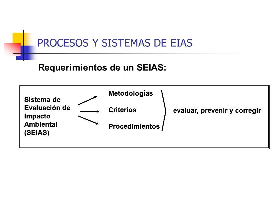 PROCESOS Y SISTEMAS DE EIAS Requerimientos de un SEIAS: Sistema de Evaluación de Impacto Ambiental (SEIAS) Metodologías Criterios Procedimientos evalu