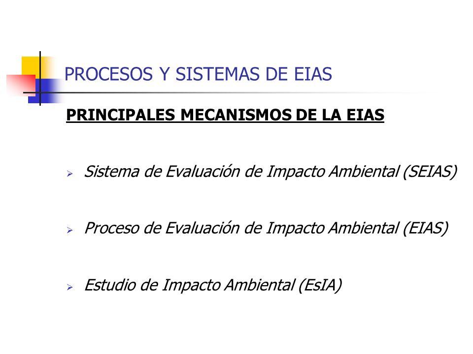 PROCESOS Y SISTEMAS DE EIAS PRINCIPALES MECANISMOS DE LA EIAS Sistema de Evaluación de Impacto Ambiental (SEIAS) Proceso de Evaluación de Impacto Ambi