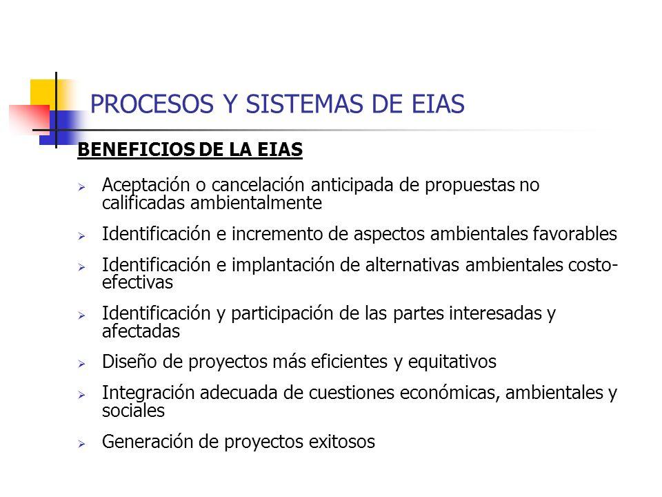PROCESOS Y SISTEMAS DE EIAS BENEFICIOS DE LA EIAS Aceptación o cancelación anticipada de propuestas no calificadas ambientalmente Identificación e inc