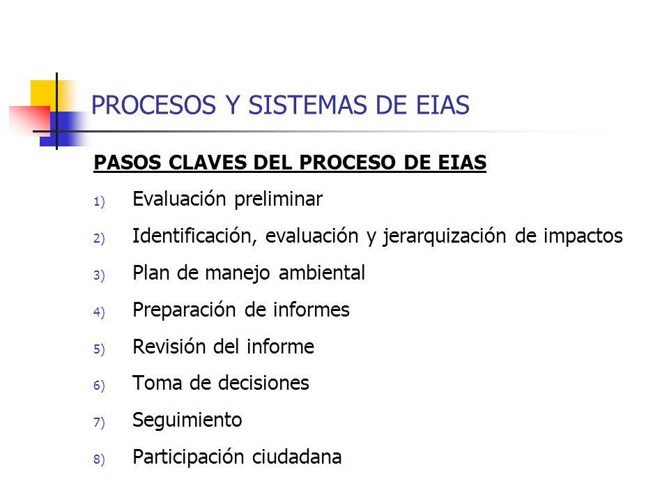 PASOS CLAVES DEL PROCESO DE EIAS 1) Evaluación preliminar 2) Identificación, evaluación y jerarquización de impactos 3) Plan de manejo ambiental 4) Pr
