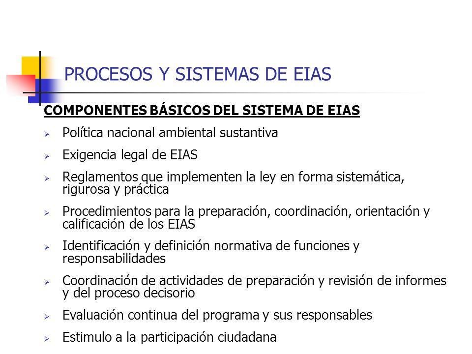 PROCESOS Y SISTEMAS DE EIAS COMPONENTES BÁSICOS DEL SISTEMA DE EIAS Política nacional ambiental sustantiva Exigencia legal de EIAS Reglamentos que imp