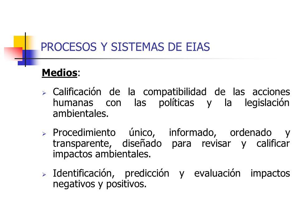 PROCESOS Y SISTEMAS DE EIAS Medios: Calificación de la compatibilidad de las acciones humanas con las políticas y la legislación ambientales. Procedim
