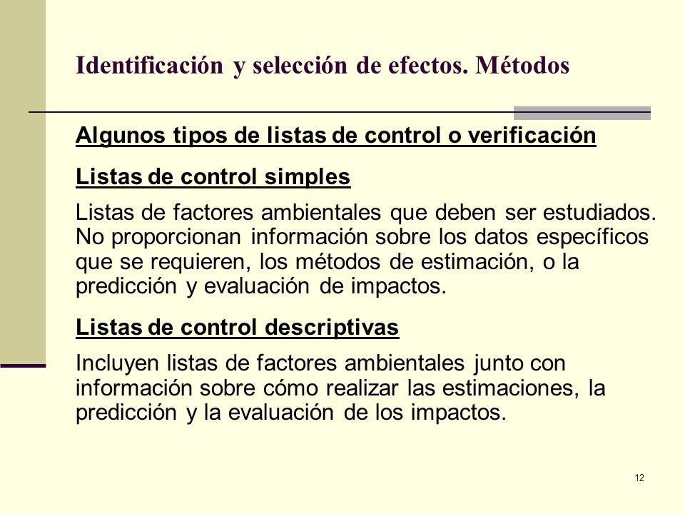 12 Identificación y selección de efectos. Métodos Algunos tipos de listas de control o verificación Listas de control simples Listas de factores ambie