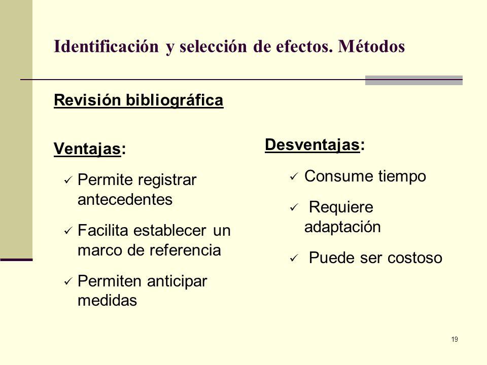 19 Identificación y selección de efectos. Métodos Revisión bibliográfica Ventajas: Permite registrar antecedentes Facilita establecer un marco de refe