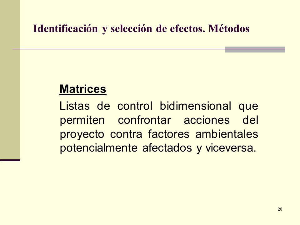 20 Matrices Listas de control bidimensional que permiten confrontar acciones del proyecto contra factores ambientales potencialmente afectados y vicev