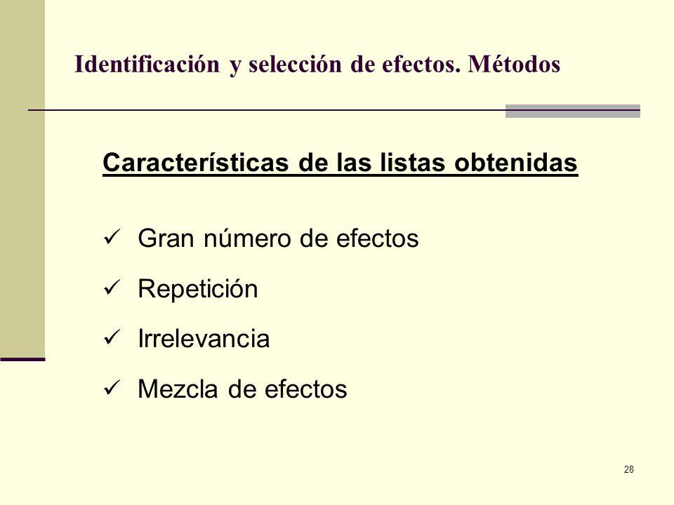 28 Características de las listas obtenidas Gran número de efectos Repetición Irrelevancia Mezcla de efectos Identificación y selección de efectos. Mét