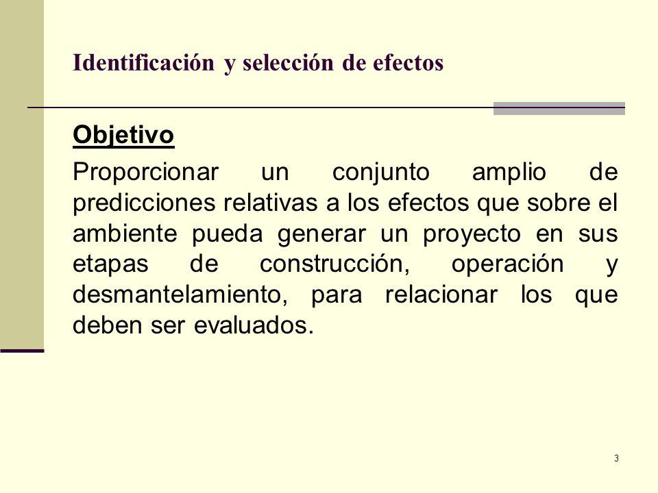 54 CALIDAD AMBIENTAL (CA) TIEMPO t o = t i FUENTE: CONESA FDEZ-VITORA,1993.