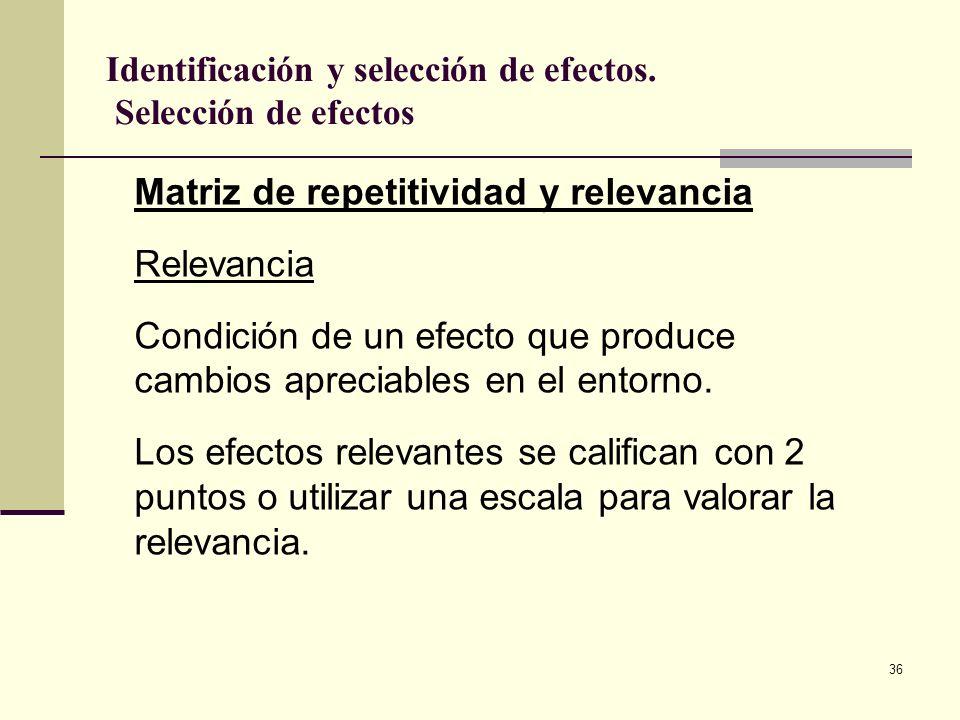 36 Matriz de repetitividad y relevancia Relevancia Condición de un efecto que produce cambios apreciables en el entorno. Los efectos relevantes se cal