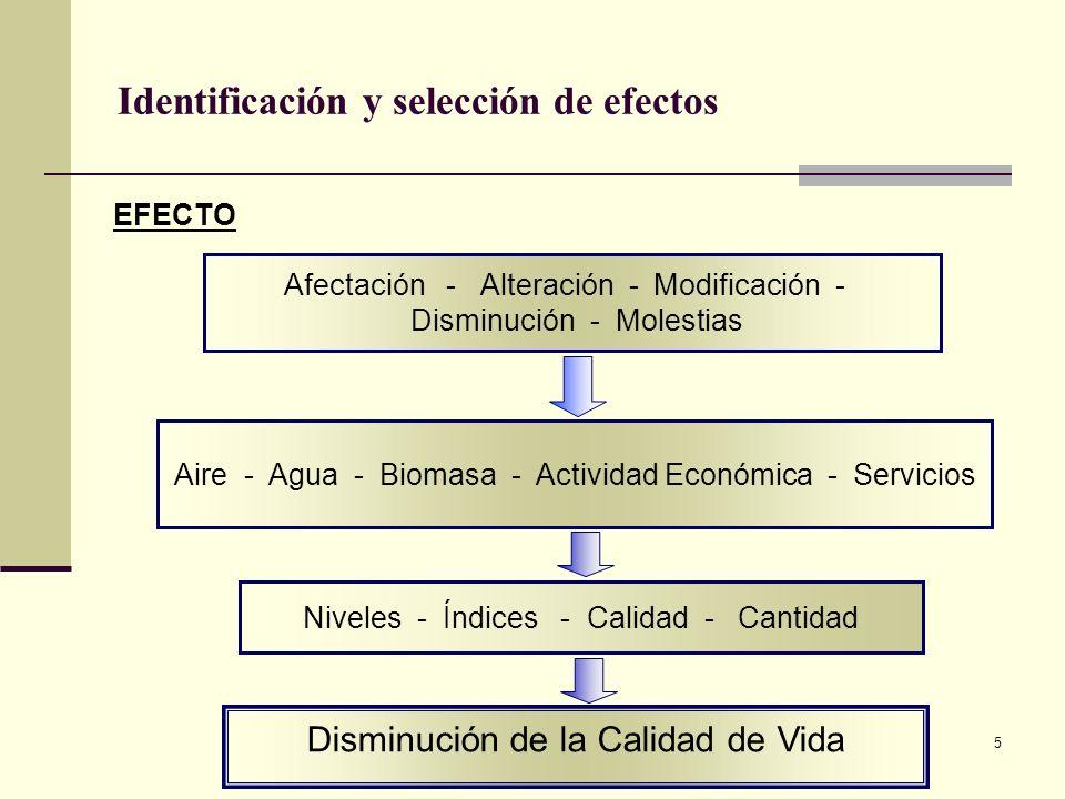 46 FUENTE: CONESA FDEZ-VITORA,1993.