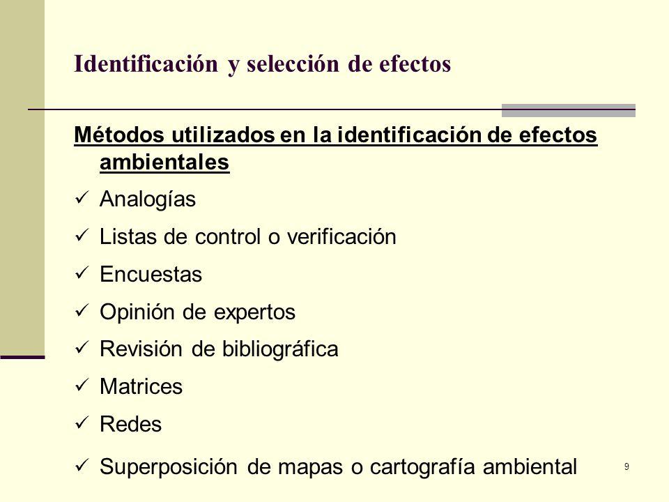 9 Identificación y selección de efectos Métodos utilizados en la identificación de efectos ambientales Analogías Listas de control o verificación Encu