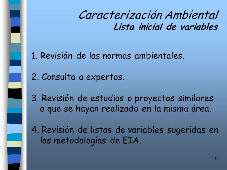 11 Caracterización Ambiental Lista inicial de variables 1. Revisión de las normas ambientales. 2. Consulta a expertos. 3. Revisión de estudios o proye