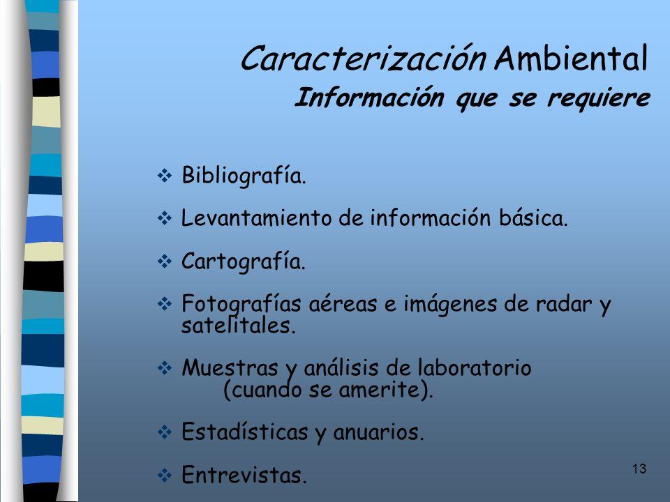 13 Caracterización Ambiental Información que se requiere Bibliografía. Levantamiento de información básica. Cartografía. Fotografías aéreas e imágenes