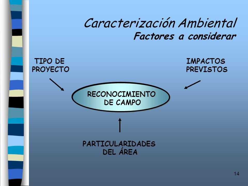 14 Caracterización Ambiental Factores a considerar RECONOCIMIENTO DE CAMPO TIPO DE PROYECTO IMPACTOS PREVISTOS PARTICULARIDADES DEL ÁREA