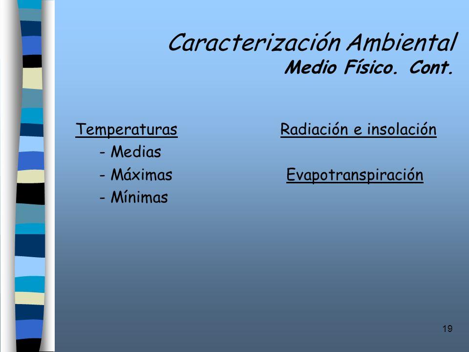 19 Caracterización Ambiental Medio Físico. Cont. Temperaturas Radiación e insolación - Medias - MáximasEvapotranspiración - Mínimas