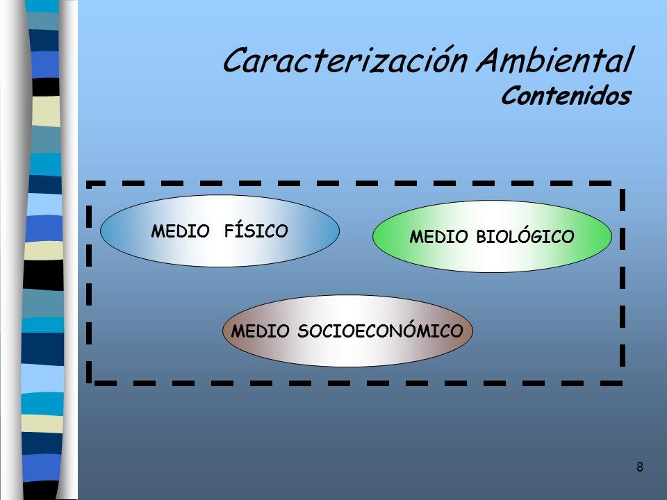 8 Caracterización Ambiental Contenidos MEDIO FÍSICO MEDIO BIOLÓGICO MEDIO SOCIOECONÓMICO