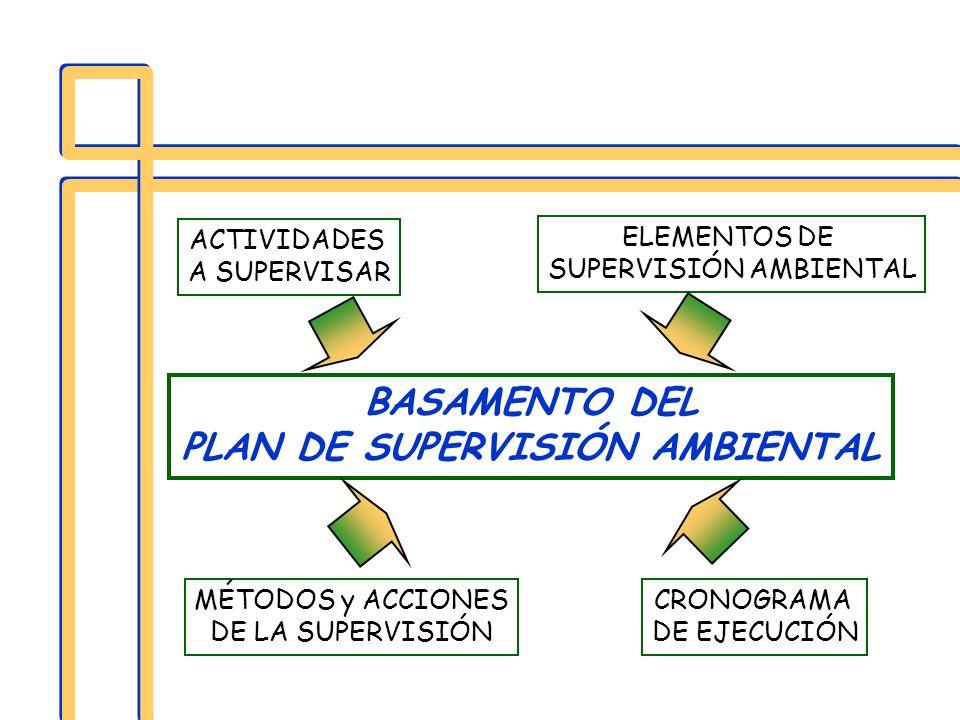 ACTIVIDADES A SUPERVISAR ELEMENTOS DE SUPERVISIÓN AMBIENTAL MÉTODOS y ACCIONES DE LA SUPERVISIÓN CRONOGRAMA DE EJECUCIÓN BASAMENTO DEL PLAN DE SUPERVI