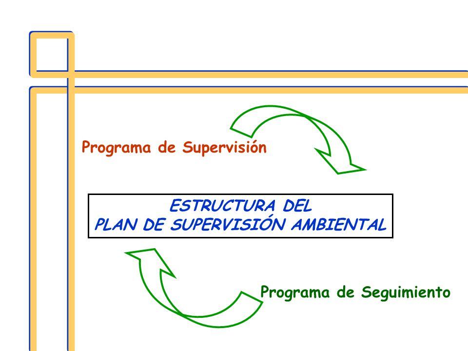 Programa de Seguimiento Programa de Supervisión ESTRUCTURA DEL PLAN DE SUPERVISIÓN AMBIENTAL