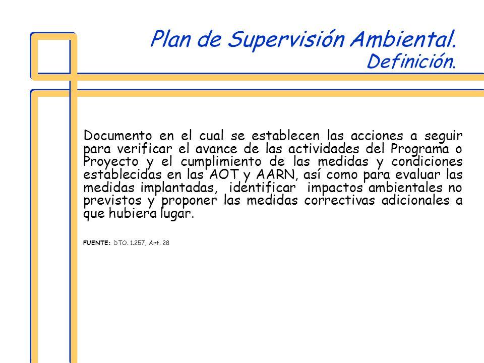 Plan de Supervisión Ambiental. Definición. Documento en el cual se establecen las acciones a seguir para verificar el avance de las actividades del Pr