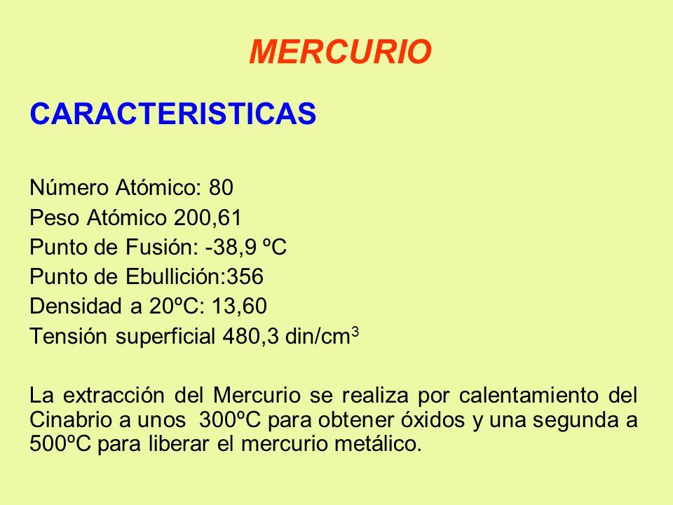 MERCURIO CARACTERISTICAS Número Atómico: 80 Peso Atómico 200,61 Punto de Fusión: -38,9 ºC Punto de Ebullición:356 Densidad a 20ºC: 13,60 Tensión super