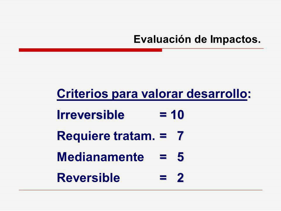 Evaluación de Impactos. : Criterios para valorar desarrollo: Irreversible = 10 = 7 Requiere tratam. = 7 = 5 Medianamente = 5 = 2 Reversible= 2