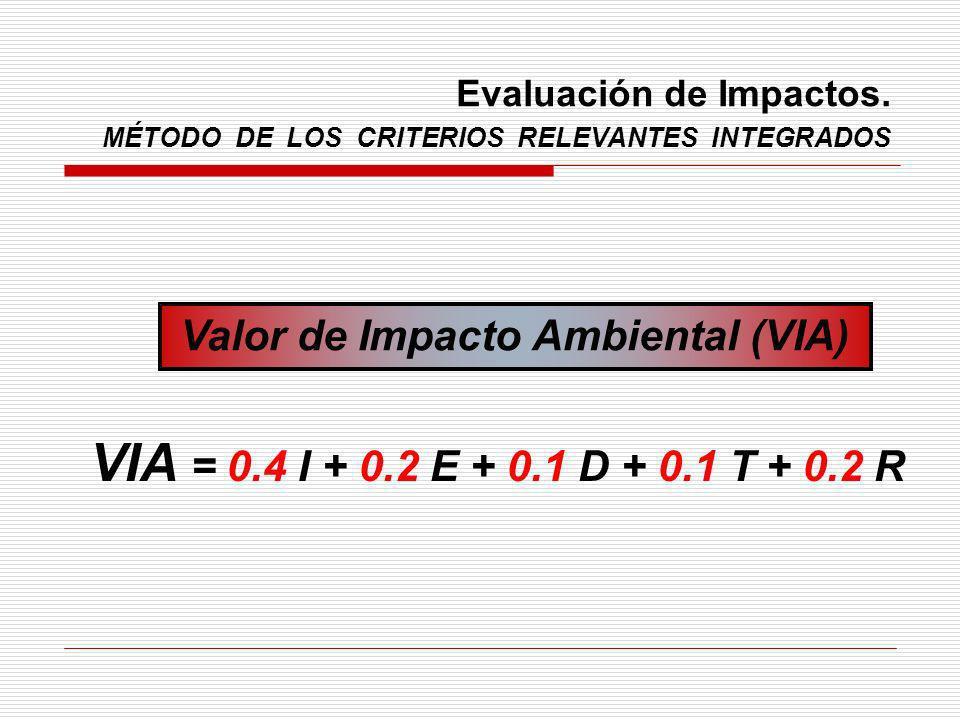 Evaluación de Impactos. MÉTODO DE LOS CRITERIOS RELEVANTES INTEGRADOS Valor de Impacto Ambiental (VIA) VIA = 0.4 I + 0.2 E + 0.1 D + 0.1 T + 0.2 R