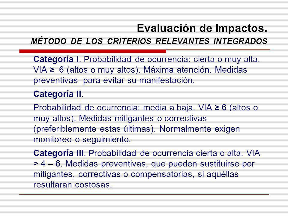 Evaluación de Impactos. MÉTODO DE LOS CRITERIOS RELEVANTES INTEGRADOS Categoría I. Probabilidad de ocurrencia: cierta o muy alta. VIA 6 (altos o muy a