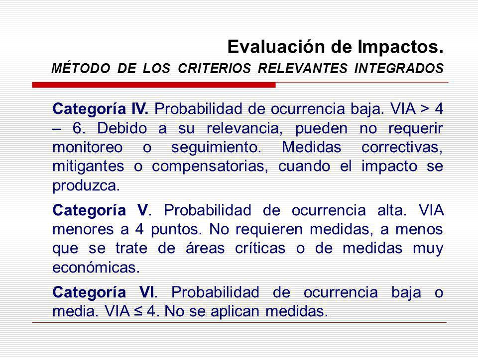 Evaluación de Impactos. MÉTODO DE LOS CRITERIOS RELEVANTES INTEGRADOS Categoría IV. Probabilidad de ocurrencia baja. VIA > 4 – 6. Debido a su relevanc