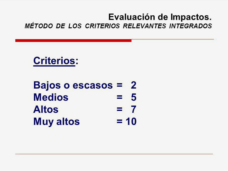Evaluación de Impactos. MÉTODO DE LOS CRITERIOS RELEVANTES INTEGRADOS Criterios: Bajos o escasos = 2 Medios = 5 Altos = 7 Muy altos = 10