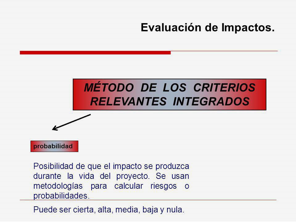 Evaluación de Impactos. MÉTODO DE LOS CRITERIOS RELEVANTES INTEGRADOS probabilidad Posibilidad de que el impacto se produzca durante la vida del proye