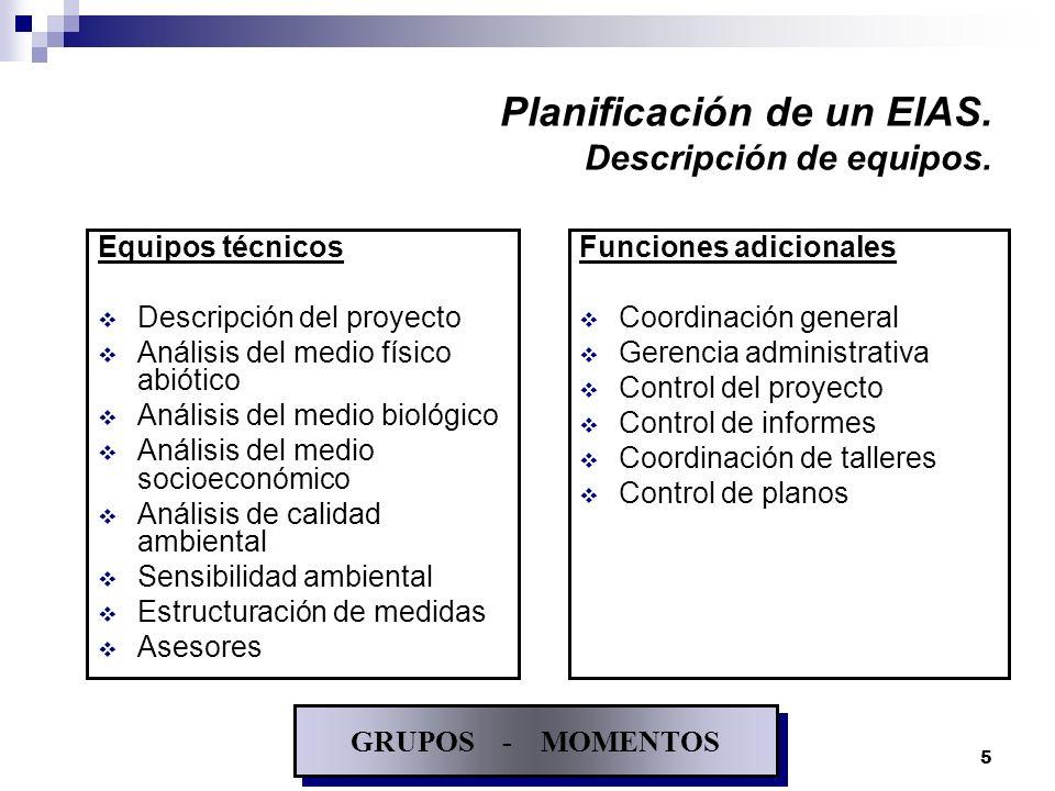 5 Planificación de un EIAS. Descripción de equipos. Equipos técnicos Descripción del proyecto Análisis del medio físico abiótico Análisis del medio bi