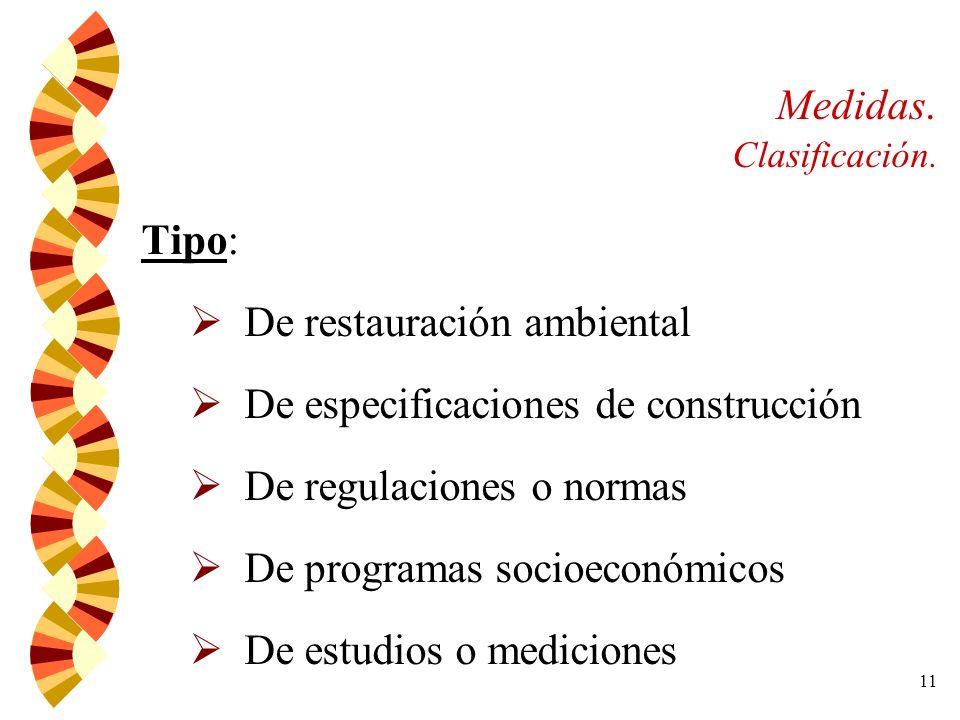 11 Medidas.Clasificación.