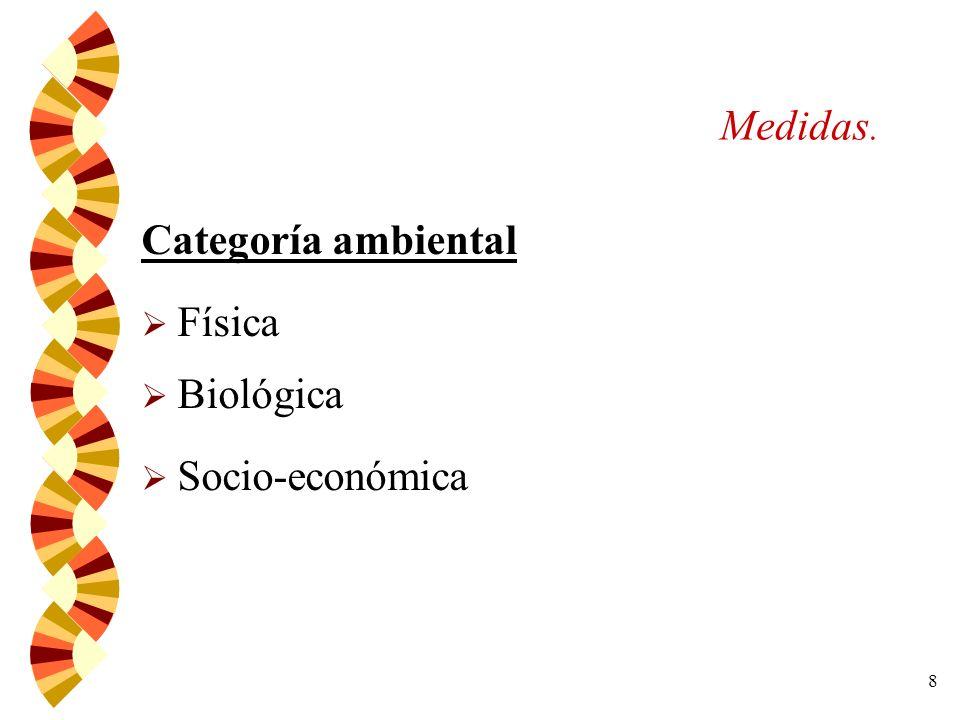 9 Medidas. C lasificación. Carácter: Preventiva Mitigante Correctiva Control Compensatoria