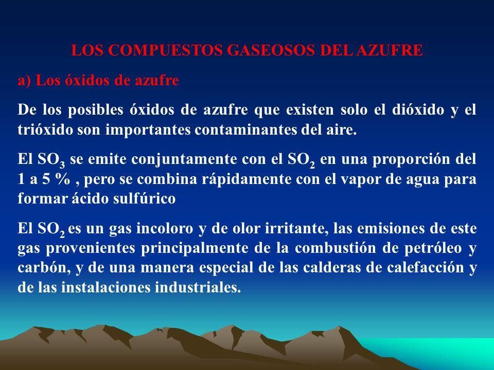 LOS COMPUESTOS GASEOSOS DEL AZUFRE a) Los óxidos de azufre De los posibles óxidos de azufre que existen solo el dióxido y el trióxido son importantes