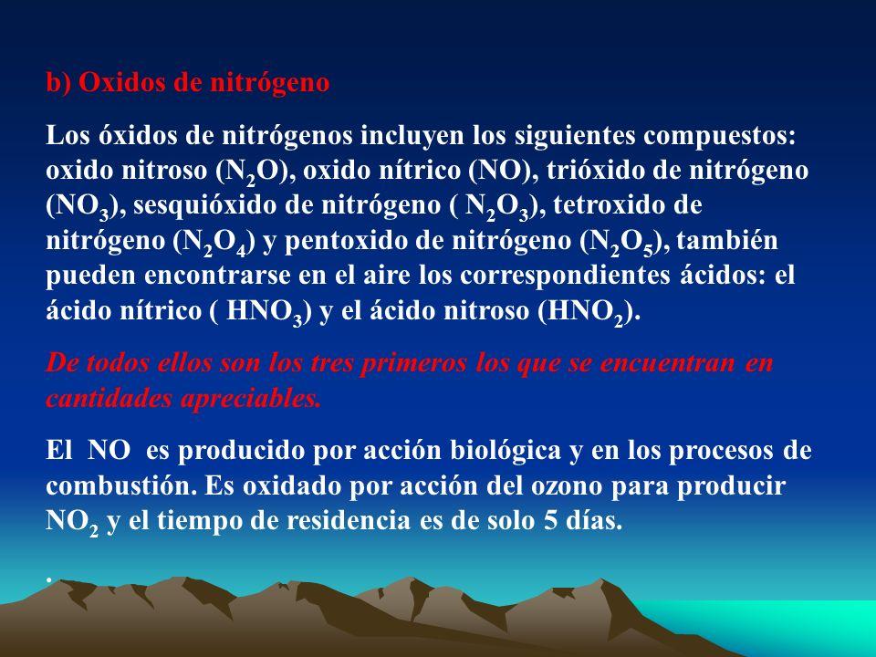 b) Oxidos de nitrógeno Los óxidos de nitrógenos incluyen los siguientes compuestos: oxido nitroso (N 2 O), oxido nítrico (NO), trióxido de nitrógeno (