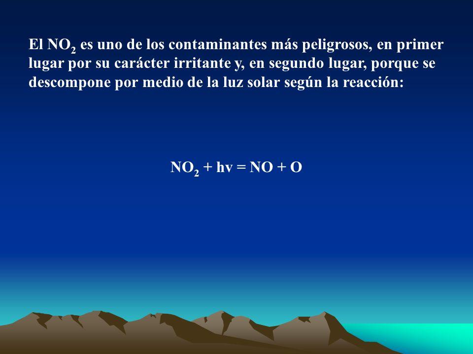 El NO 2 es uno de los contaminantes más peligrosos, en primer lugar por su carácter irritante y, en segundo lugar, porque se descompone por medio de l
