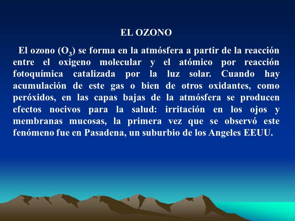 EL OZONO El ozono (O 3 ) se forma en la atmósfera a partir de la reacción entre el oxigeno molecular y el atómico por reacción fotoquímica catalizada