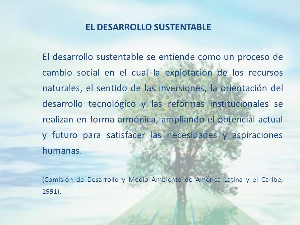 El Desarrollo Sustentable es el diseño de POLÍTICAS Y ESTRATEGIAS DE DESARROLLO para el mejoramiento de las condiciones de vida de la población a part