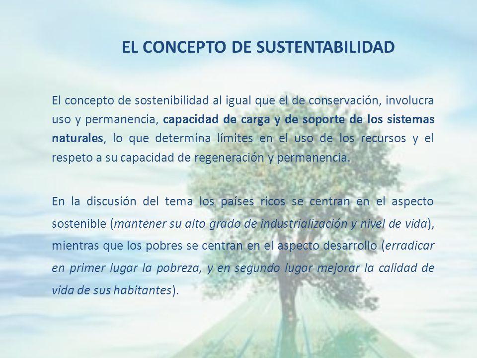 Desarrollo Sostenible Gestión Sostenible Recursos Naturales Gestión Sostenible Recursos Naturales Concepción Alternativa Diversidad Cultural Diversida
