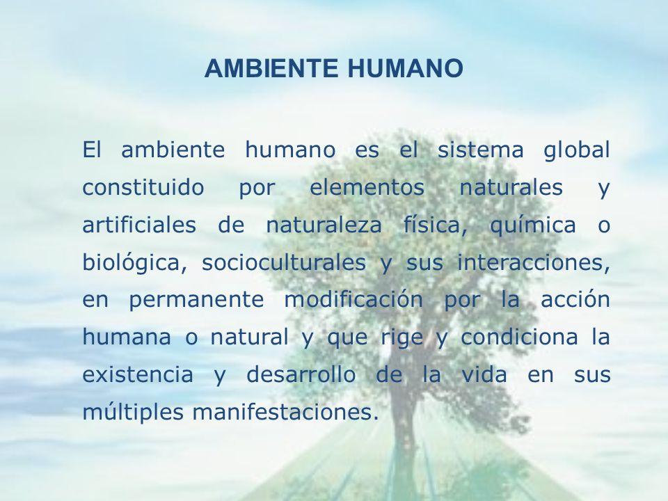 AMBIENTE Ambiente es todo aquello exterior al organismo que lo afecta directamente, en particular su capacidad de sobrevivir, desarrollarse y multipli